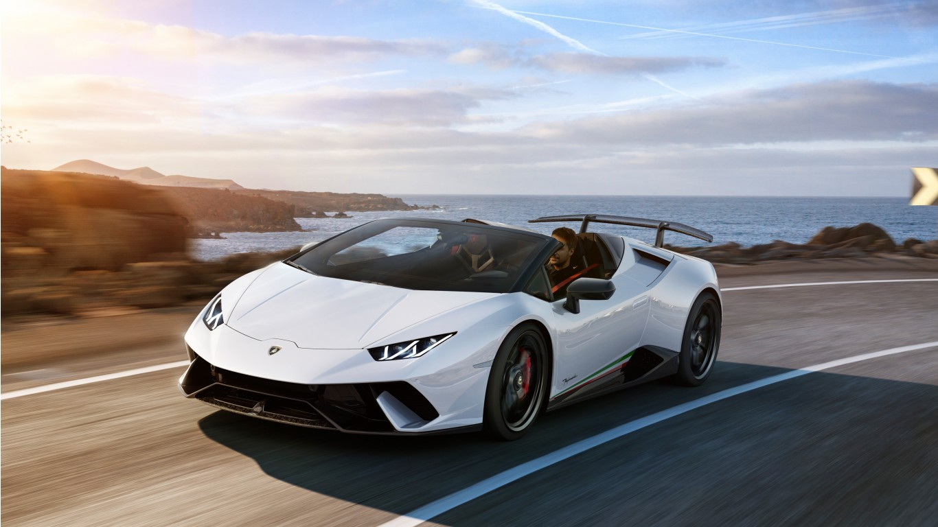 2018 lamborghini huracan perfomante spyder wallpaper hd for Significado de exterior