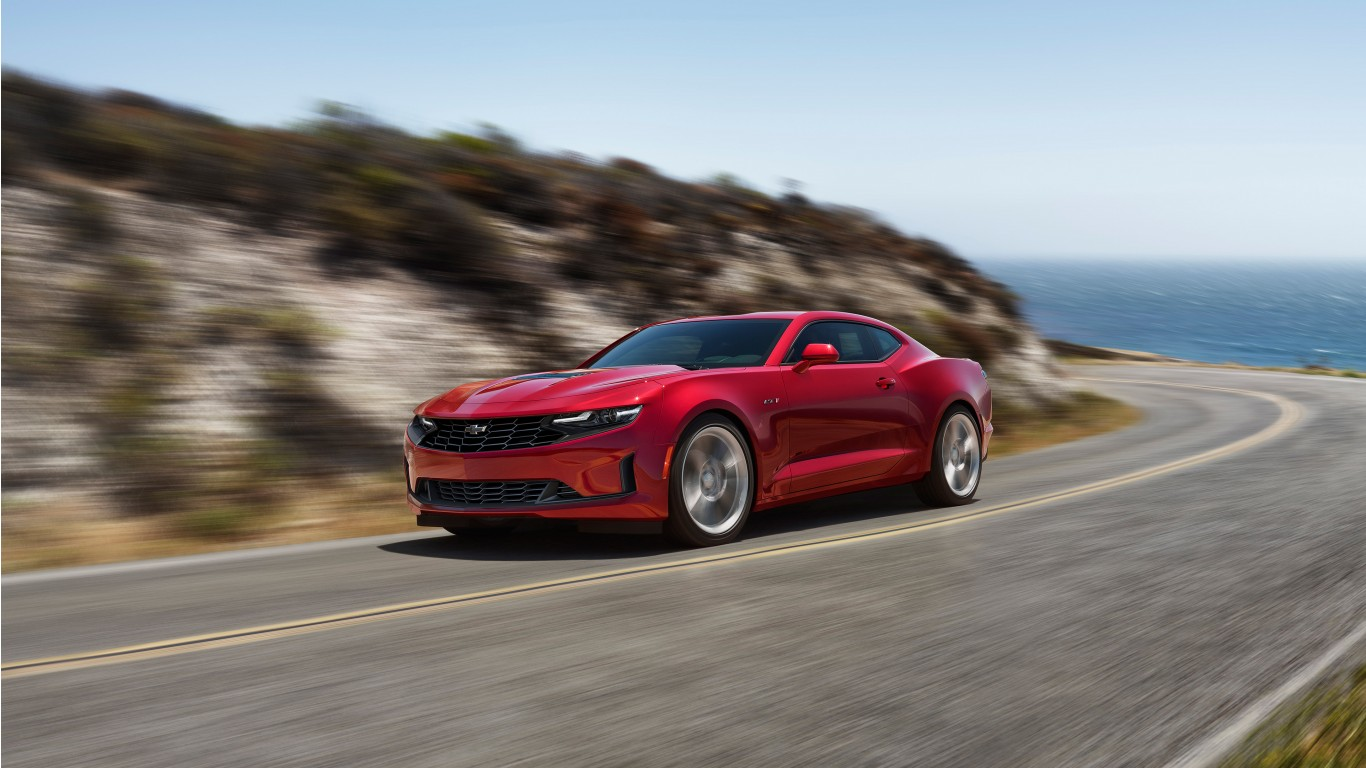 2020 Chevrolet Camaro LT1 4K Wallpaper | HD Car Wallpapers | ID #12522