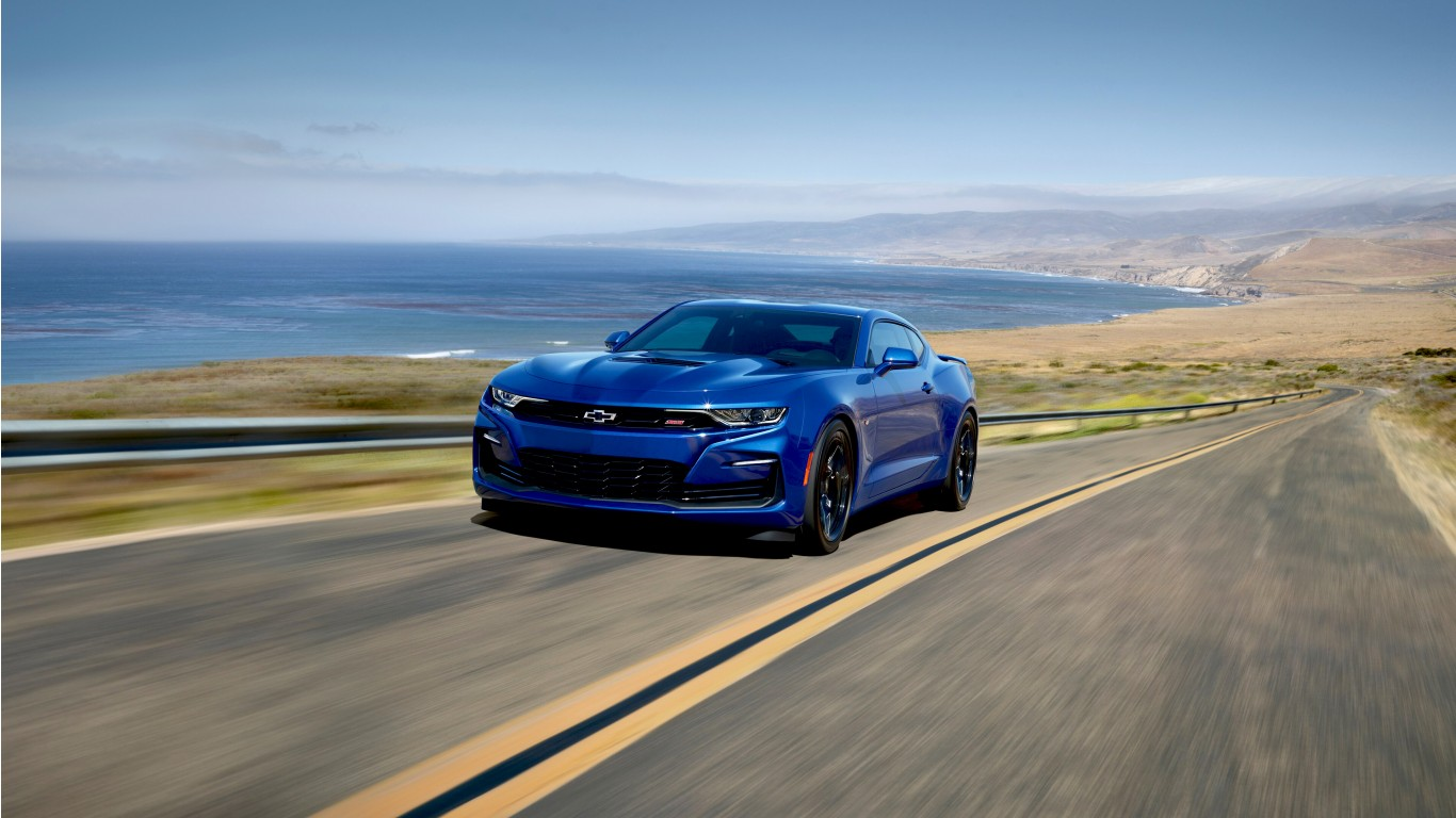 2020 Chevrolet Camaro SS 4K Wallpaper | HD Car Wallpapers ...